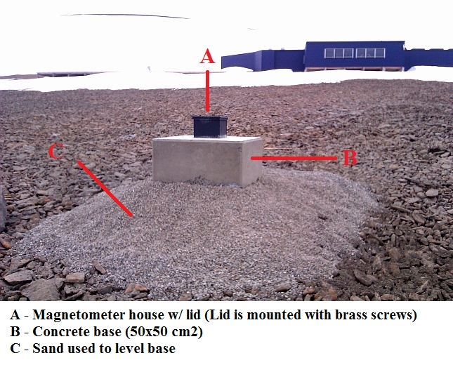 Photo of fluxgate magnetometer