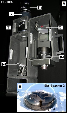 Photo of the Fs-Ikea spectrograph optics